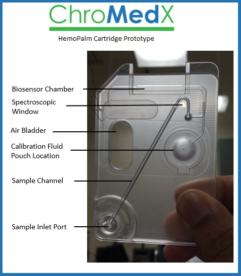 ChroMedx cartridge'