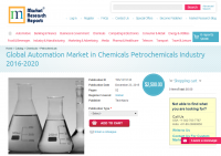 Global Automation Market in Chemicals Petrochemicals