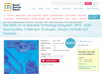 The M2M, IoT & Wearable Technology Ecosystem: 2015 -