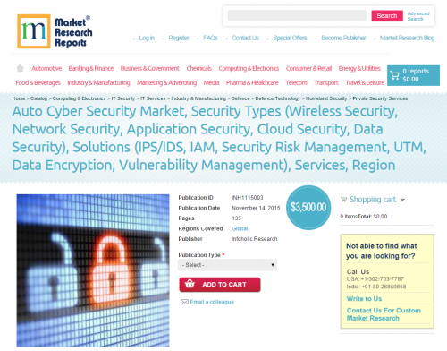 Auto Cyber Security Market, Security Types'