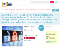 Auto Cyber Security Market, Security Types