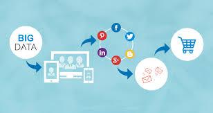 smart data marketing'