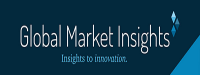 Global Market Insights, Inc. Logo