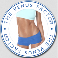 Venus Factor Review – The Program Aims To Shape Th